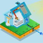 energia solar agua caliente