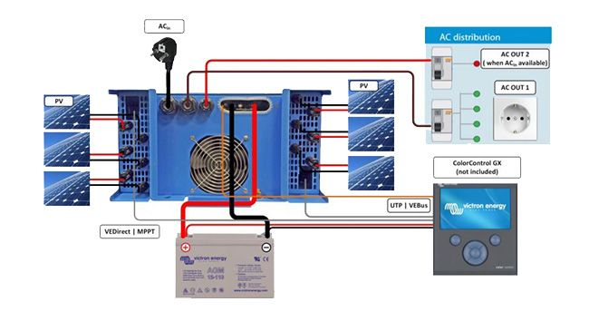 conexiones inversor victron easysolar con color control