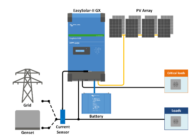 conexion inversor victron 48v paralelo